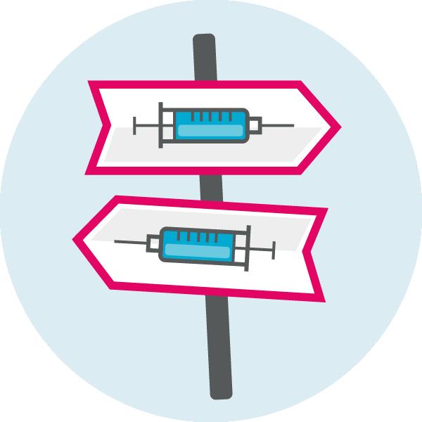 Zwei Schilder mit Spritzen weisen in verschiedene Richtungen.